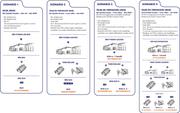 Frug I Com - GLN - 4 Scenarios