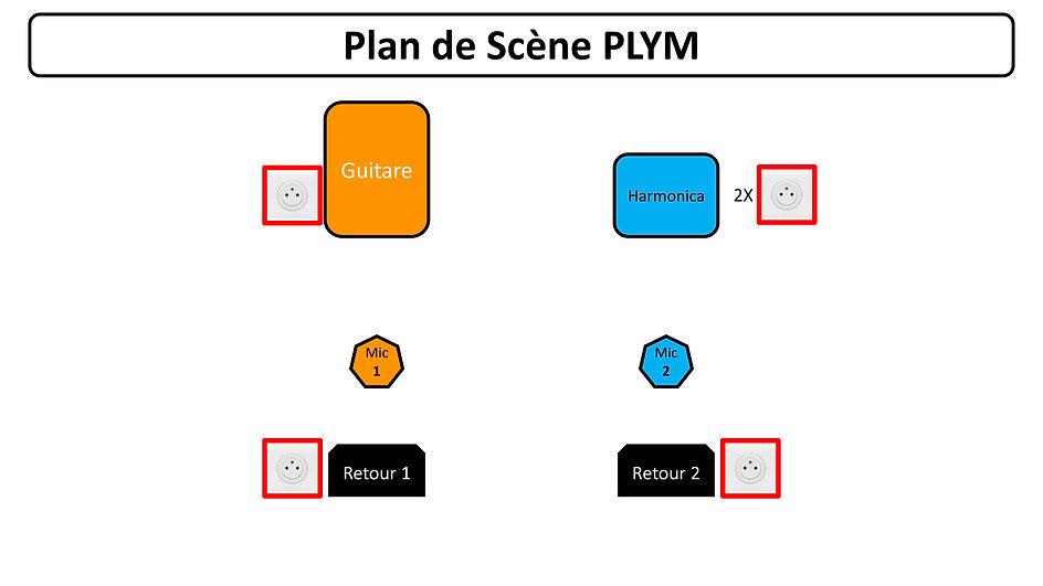 Plan_Scène_PLYM