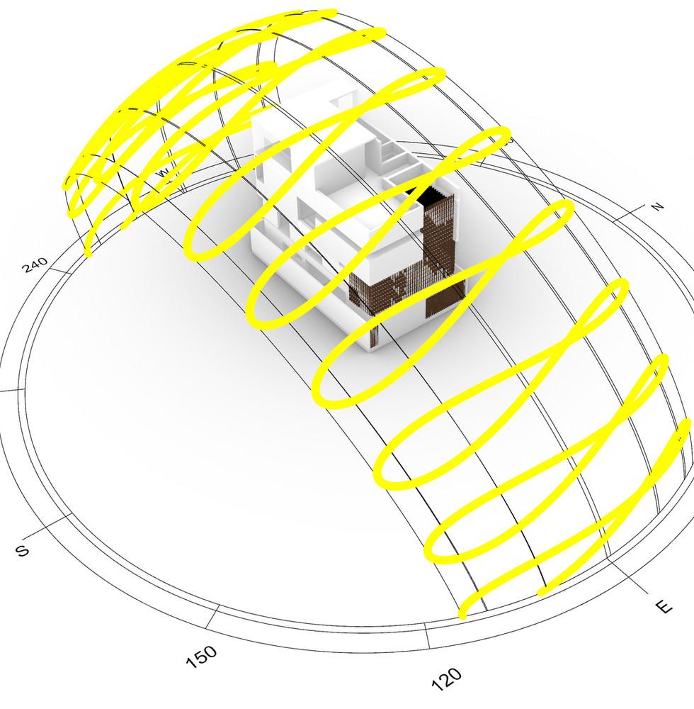 Rotating Radiations - Sun Path