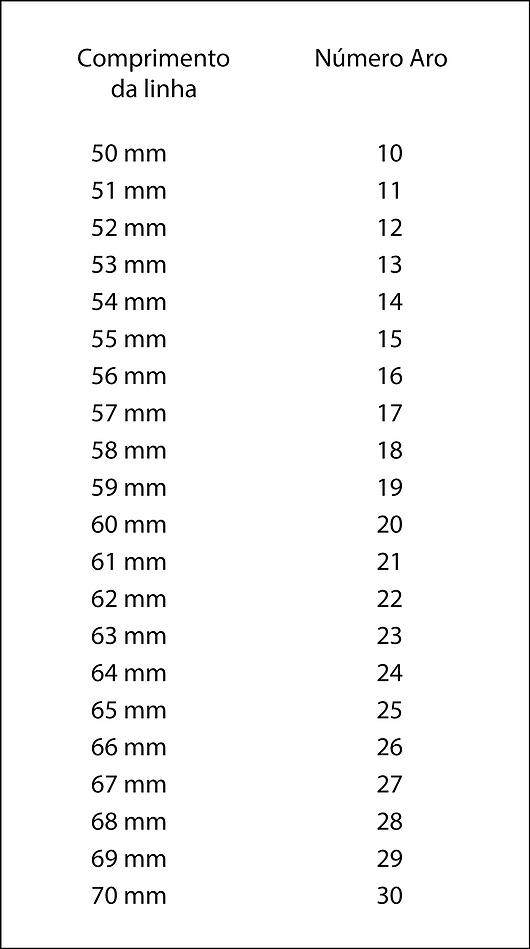 tabela medidas comprimento.png