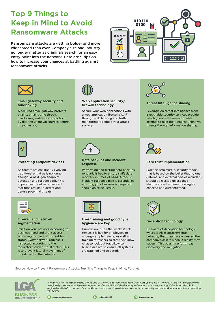 Top-9-Things-to-Keep-in-Mind-to-Avoid-Ransomware-Attacks.jpg