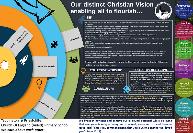 christian vision.png