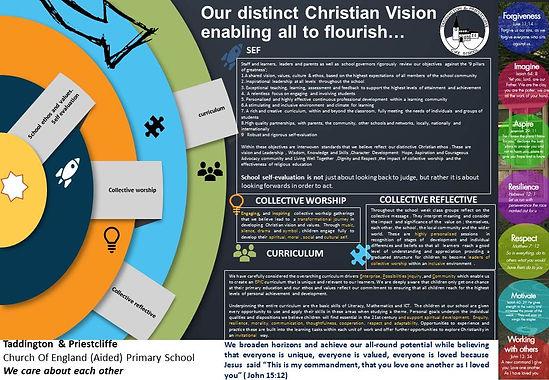 christian vision.jpg