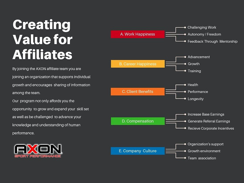 Creating Value for Affiliates.jpg