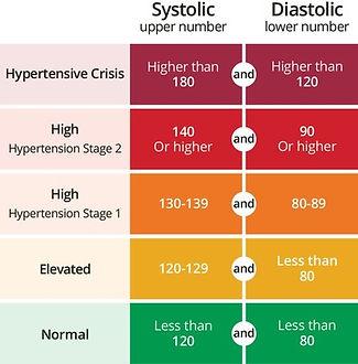 Blood Pressure 3.jpeg