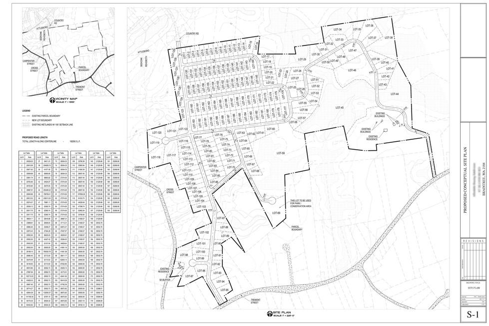 Conceptual subdivision