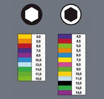Le système Take it Easy adapté aux douilles se traduit par une bande horizontale juste en dessous de la t. A noter que la couleur a également un impact sur la taille.