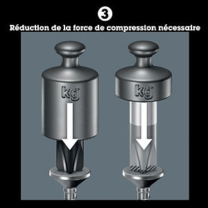 Reduction-force-compression-necessaire-t