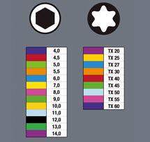 Système Take it Easy de Wera va de 4 à 14 pour les tailles de douills adaptées aux clés mâles coudées Torx. Quant aux clés Torx, leurs tailles varient de 20 à 60.