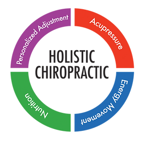 holistic_chiropractic.png