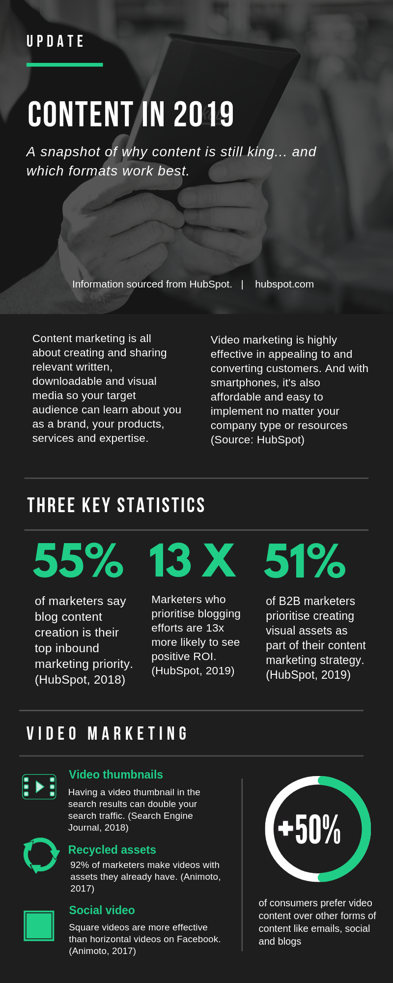 Infographic with content statistics