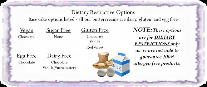 dietary_1_orig.png