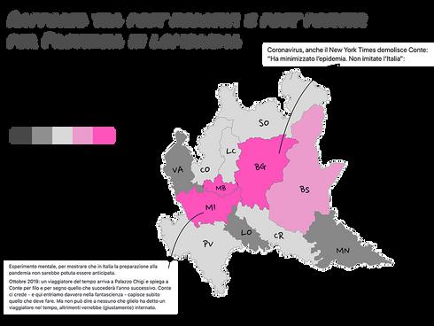 Covid-19 Data — Italy analysis