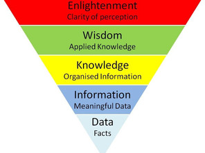 Information informs critical thinking and empowers choice !