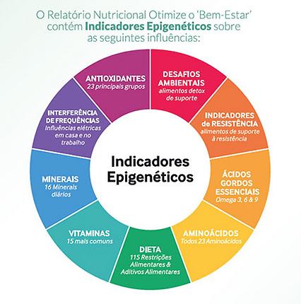 relatorio epigenetica.png