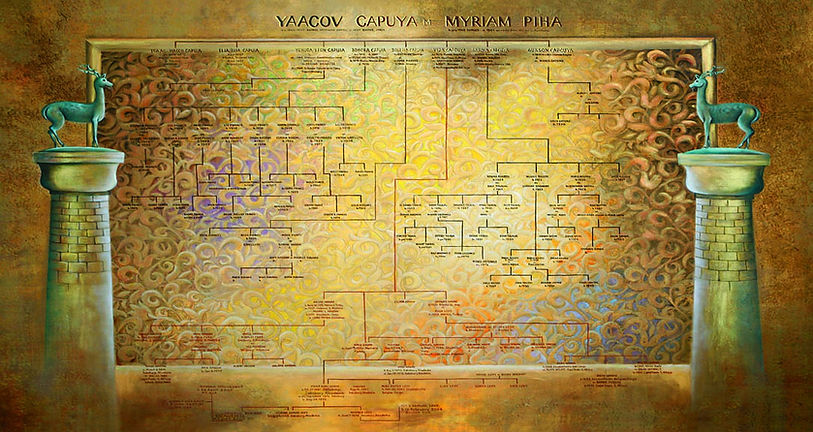 Family Tree2.jpg