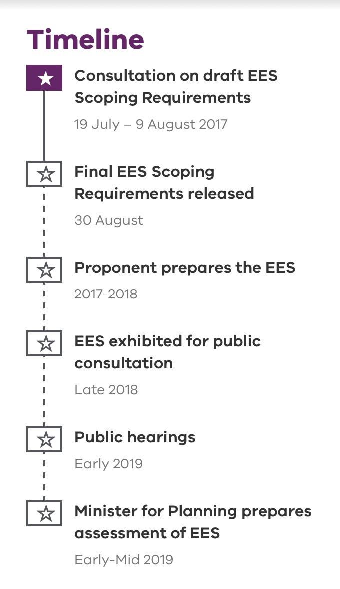 Bunyip North Quarry EES Timeline