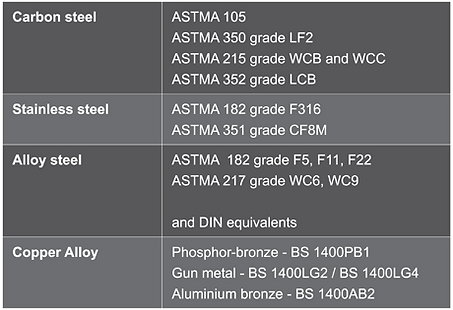 carbon steel, stainless steel, alloy steel, astma, grade, din, copper alloy, phosphor, bronze, gun metal, aluminium