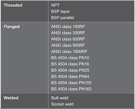 threaded, flanged, welded, npt, bsp taper, bsp parallel, ansi, butt welded, socket welded