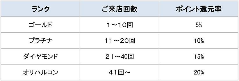 ポイント還元率.jpg