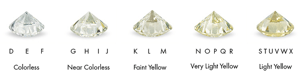 diamond-color-scale.png
