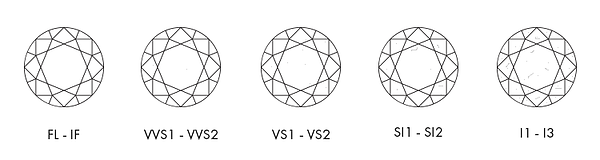 diamond-clarity-scale.png