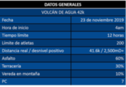 42k_datos generales.png