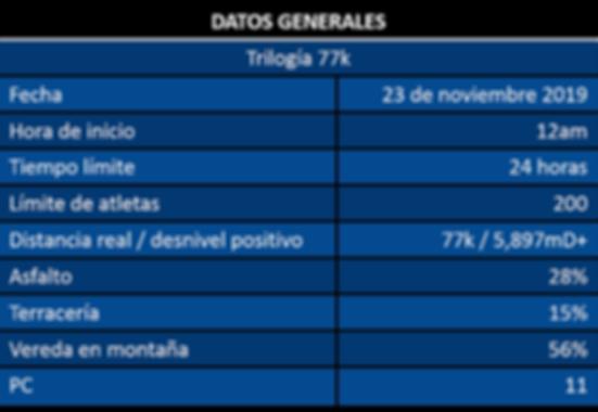 77k_datos generales.png