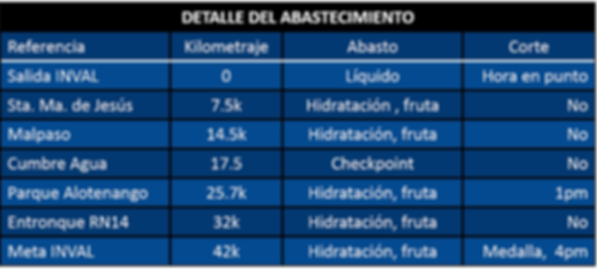 42k_abastecimiento.png