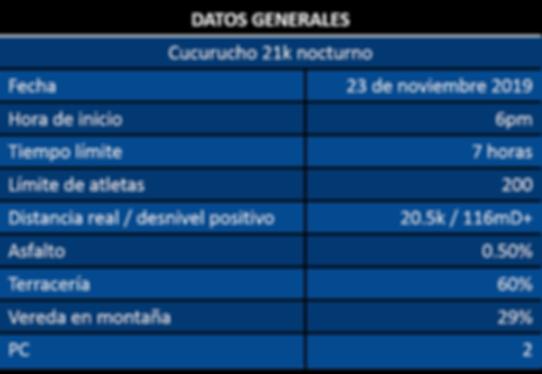 21k_datos generales.png