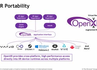 Vive Cosmos получил нативную поддержку OpenXR