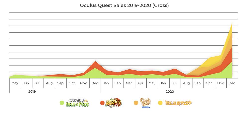 Formula-iQ.com новости Oculus