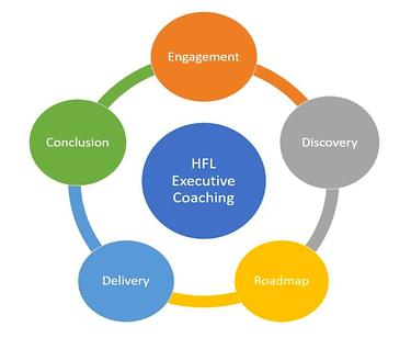 HFL Executive Coaching