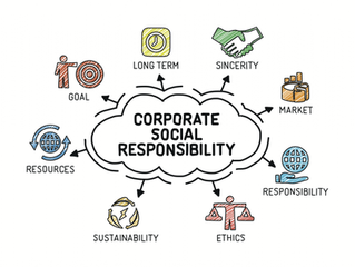 Can corporate social responsibility help your bottom line?