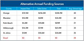Alternative Funding.png