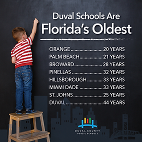 Florida's Oldest Schools.png