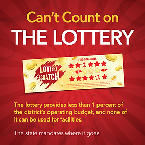 Can't Count on Lottery.png