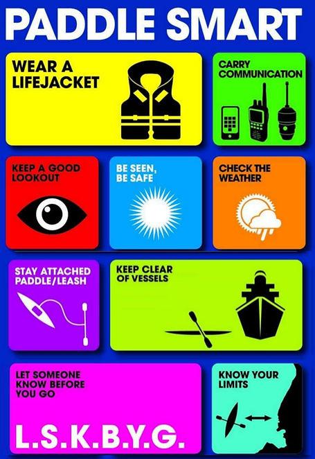 Paddle Safety Infographic.jpeg