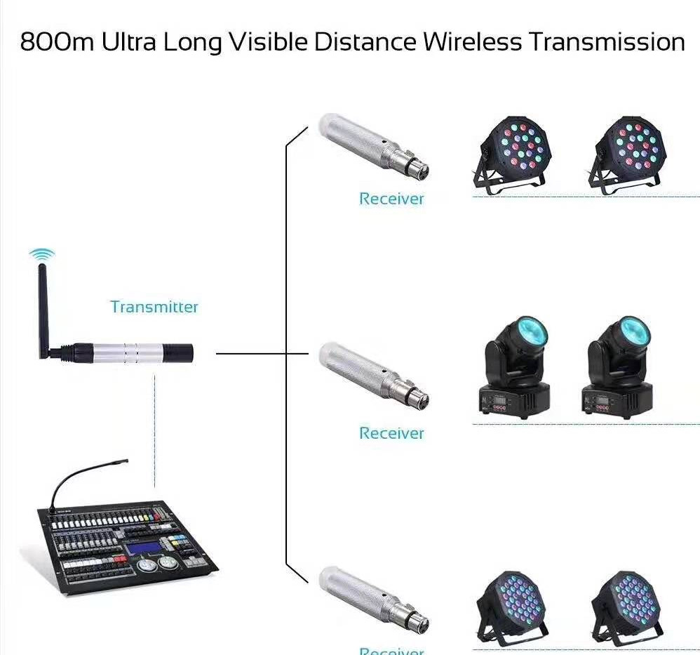 battery wireless receiver (3).jpg