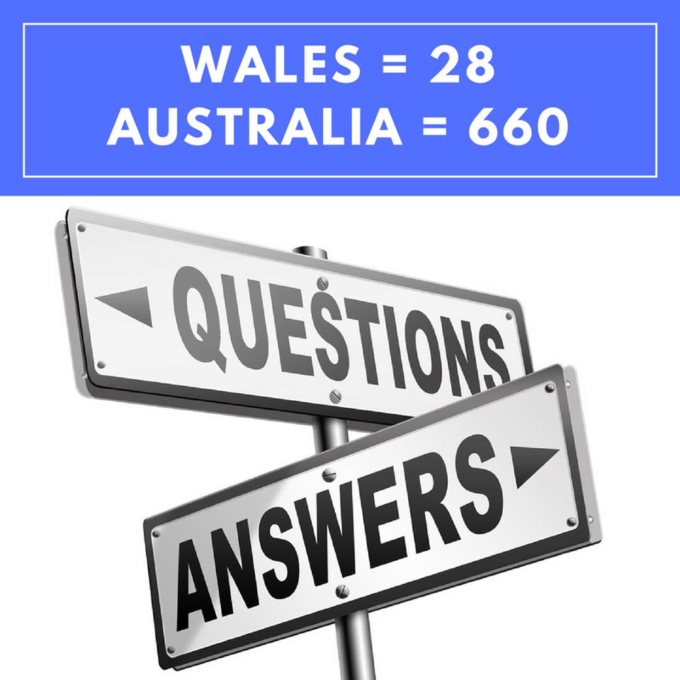 Wales 28 v Australia 660