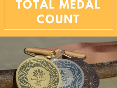 What is the total medal count for Wales and Australia at the Commonwealth Games?