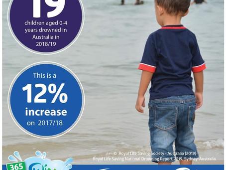 Some SwimSAFER facts from Swim Australia