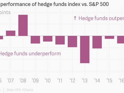 Hedge Fund Folly