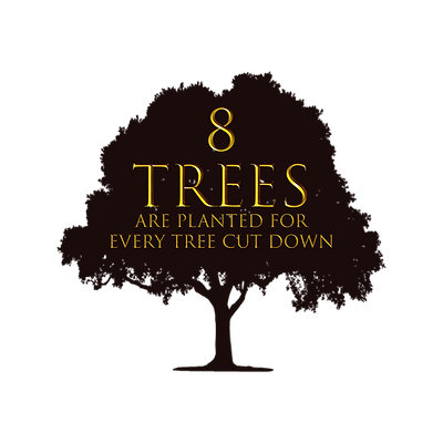8 trees are planted for every tree cut d