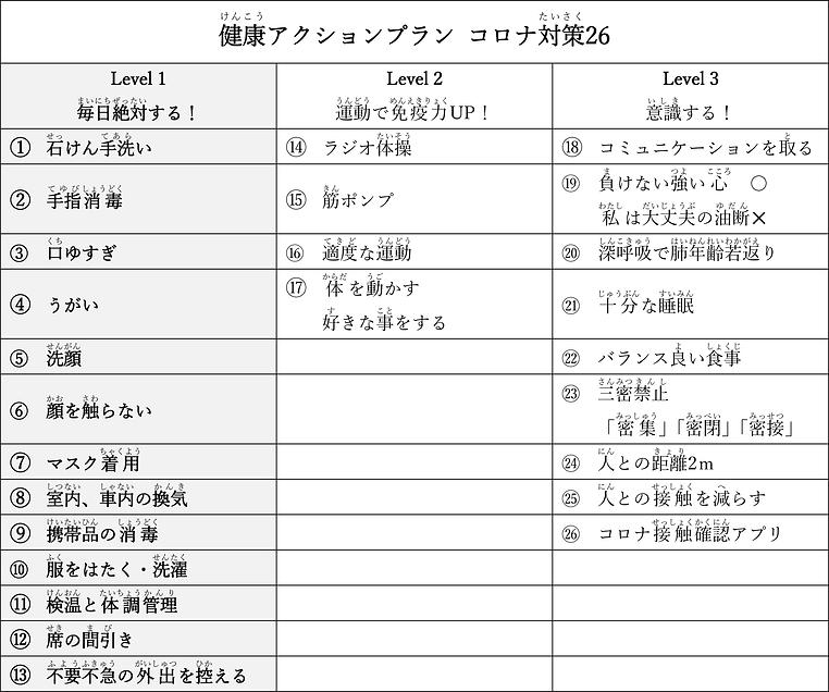 健康アクションプラン コロナ対策26.png