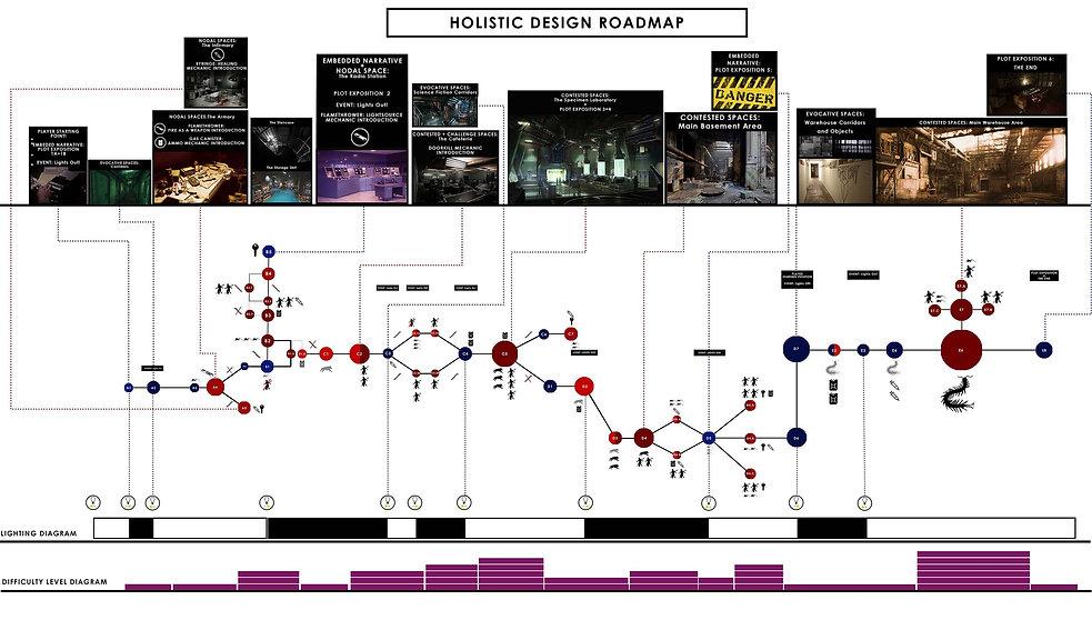 Holistic Design Roadmap.jpg