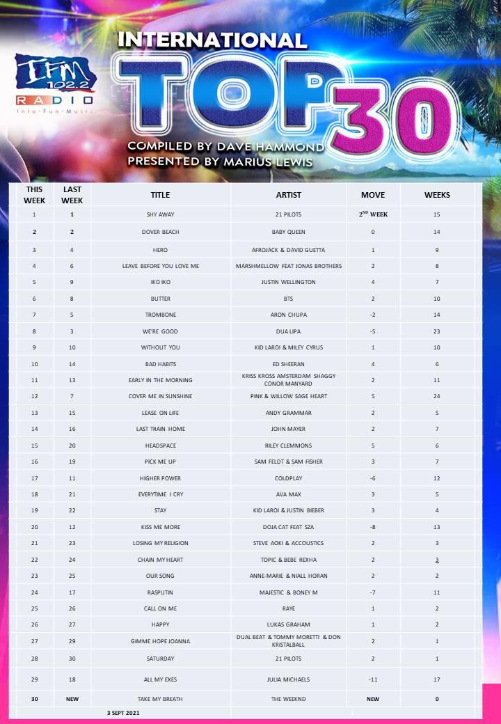 INTERNATIONAL TOP30 3SEPT 2021.jpg