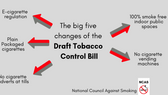 From the ban to the Bill – health organisations call for stronger tobacco control legislation