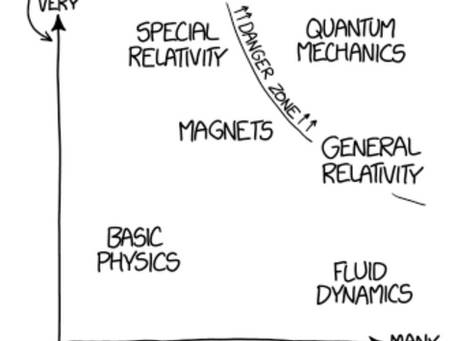Can We Teach Special Relativity to HS Students? (Yes, We Can.)