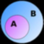 800px-Venn_A_subset_B.svg.png